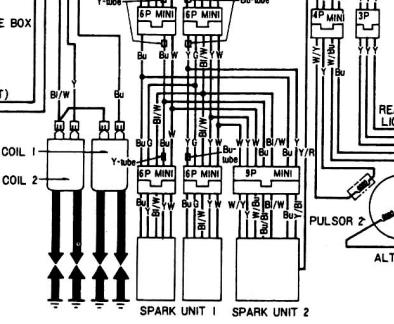 84 Shadow Hard to start. Spark Unit 2? Runs way better