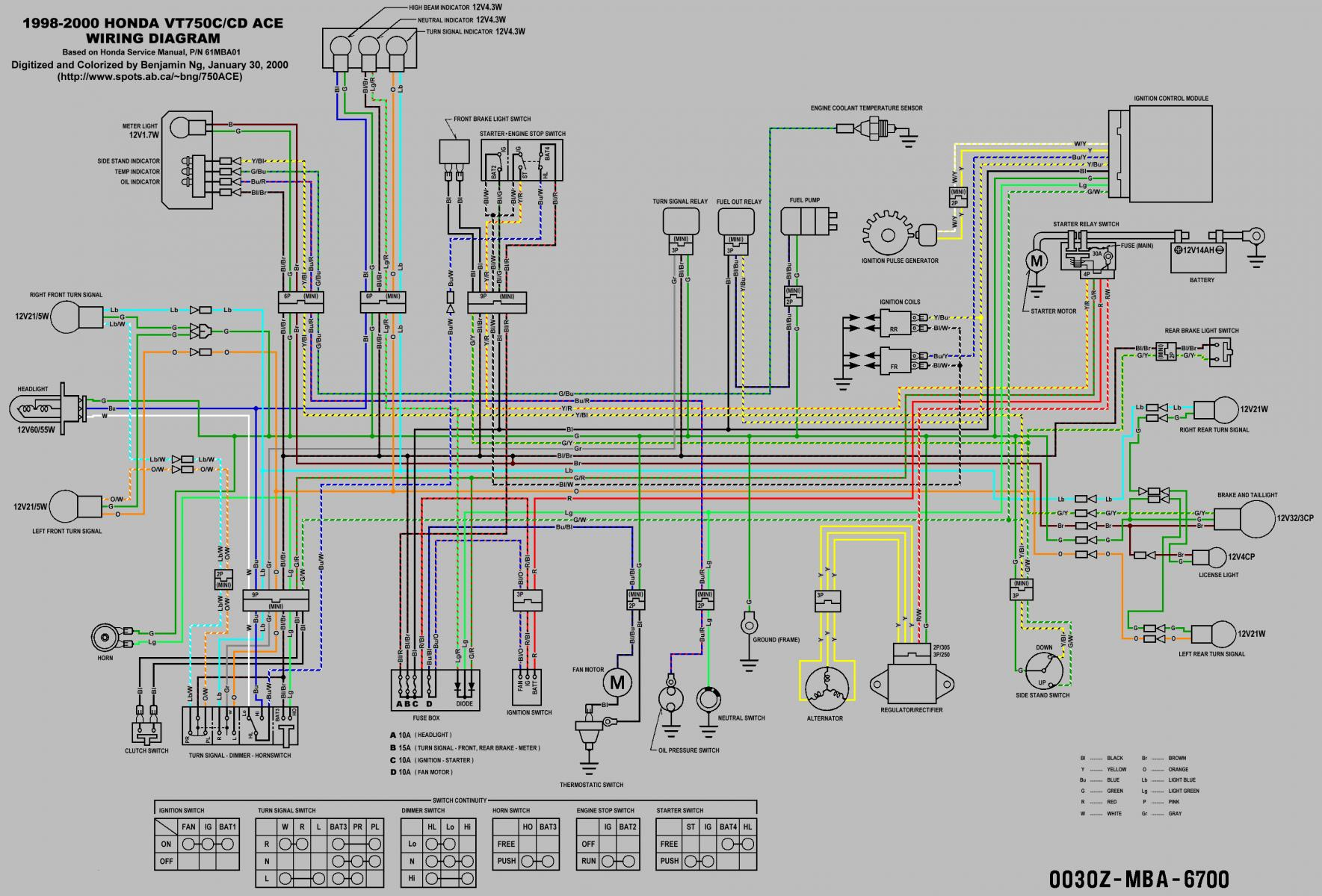 Click image for larger version Name: 750ACE-Wiring.jpg Views: 4264 Size