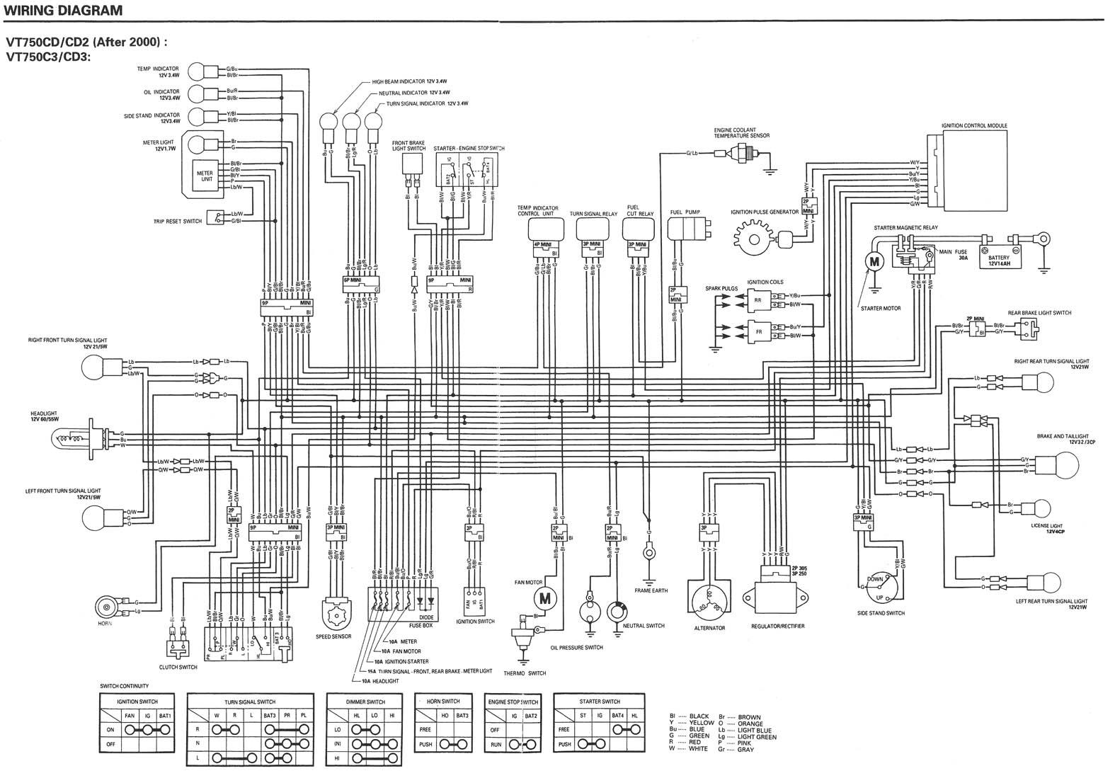 2002 Honda Shadow 750 ACE Sdo dead | Honda Shadow Forums on vulcan 750 parts diagram, vulcan 900 wiring diagram, vulcan 1600 wiring diagram, vulcan 500 wiring diagram, virago 750 wiring diagram, vulcan 750 circuit diagram, corsair 750 wiring diagram, vulcan 1500 wiring diagram, vulcan 750 turn signals,