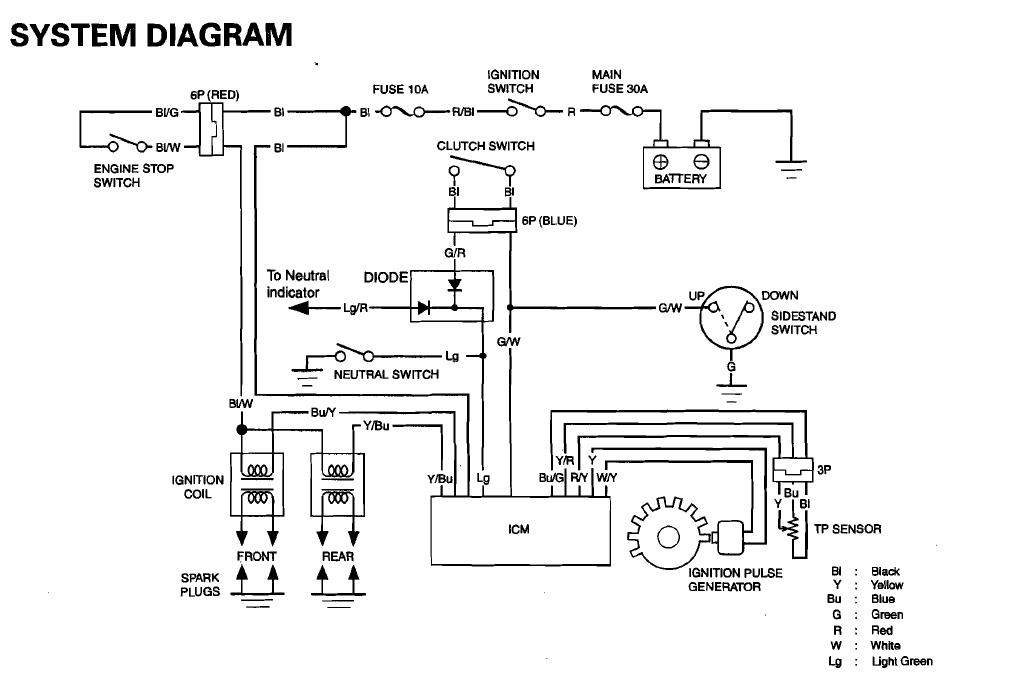 Ecm Module Wiring Diagram Honda Shadow Forums