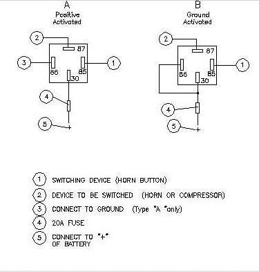 Honda Shadow 750 Wiring Diagram http://www.hondashadow.net/forum/72-technical-discussion/135231-added-2-more-horns-my-750-aero.html