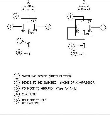 wolo air horn wiring diagram - wiring diagram, Wiring diagram