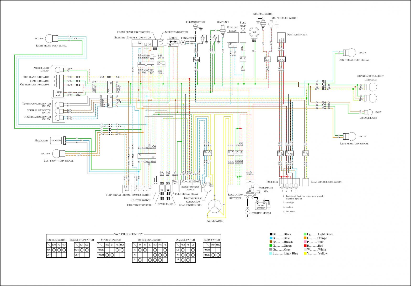 cdi wiring diagram honda wiring diagram cdi ignition wiring diagram cb 450 jodebal
