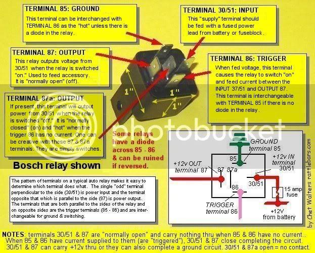 1986 Honda Goldwing Wiring Diagram Starting Circuit