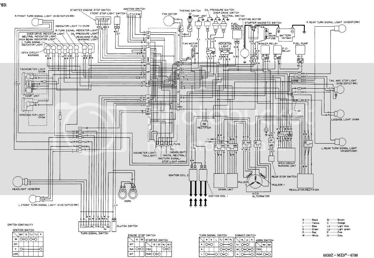 Diagram 1985 Honda Vt700 Wiring Diagram Full Version Hd Quality Wiring Diagram Wiringklang2f Atuttasosta It