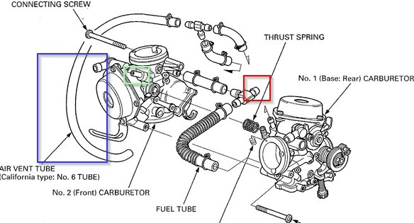 Vt1100c Motorcycle Engine Diagram